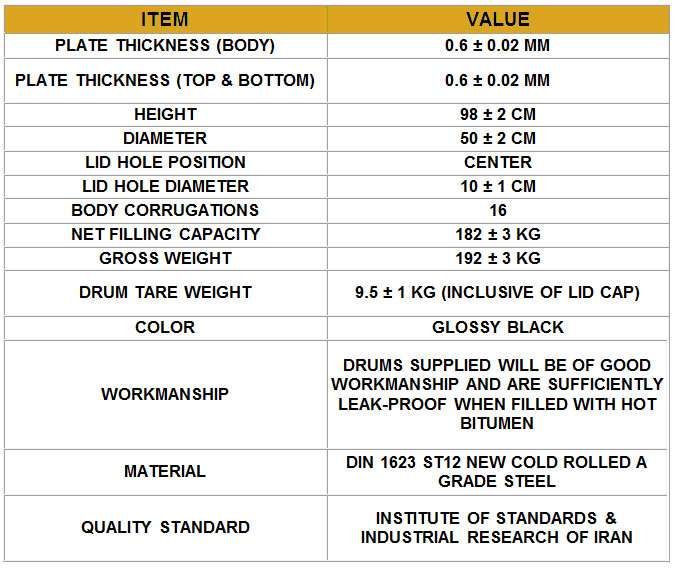 Black gold trading NEW STEEL DRUM SPECIFICATIONS 180kg
