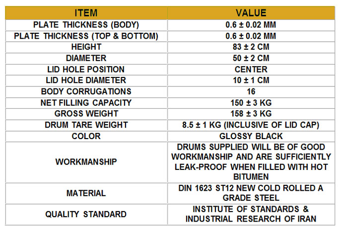 Black Gold Trading NEW STEEL DRUM SPECIFICATIONS 150kg